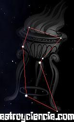 Figura de la constelación del Altar