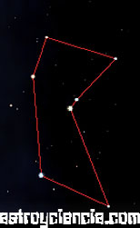 Constelación del Altar
