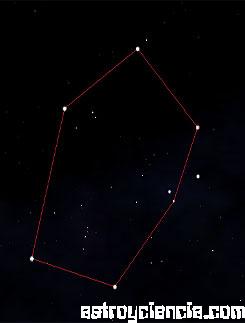 Constelación del Cochero