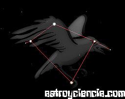 Constelación del Cuervo
