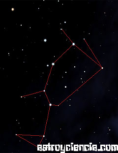 Constelación del Lobo