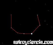 Constelación de la Cordoba Boreal
