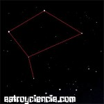 Historia de la constelación de Libra