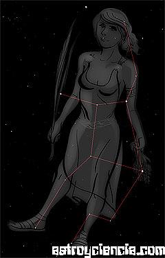 Figura de la constelación de Virgo