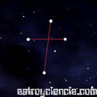 Constelación de la Cruz del Sur