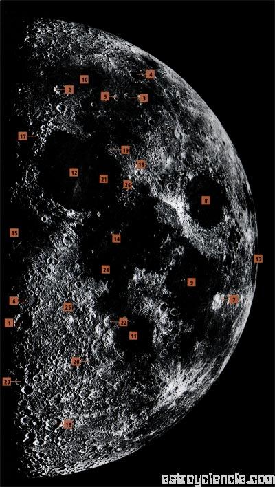 Observación de la Luna en cuarto creciente | astroyciencia: Blog de ...