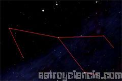 Constelación del Unicornio