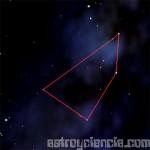 Historia de la constelación del Escudo
