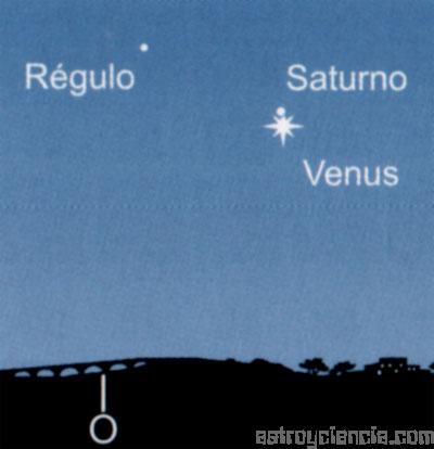 Saturno sobre Venus el 30 de Junio