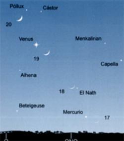 los planetas desde los dias 17 al 20 de mayo