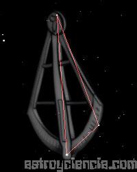 Figura de la constelación del Octante