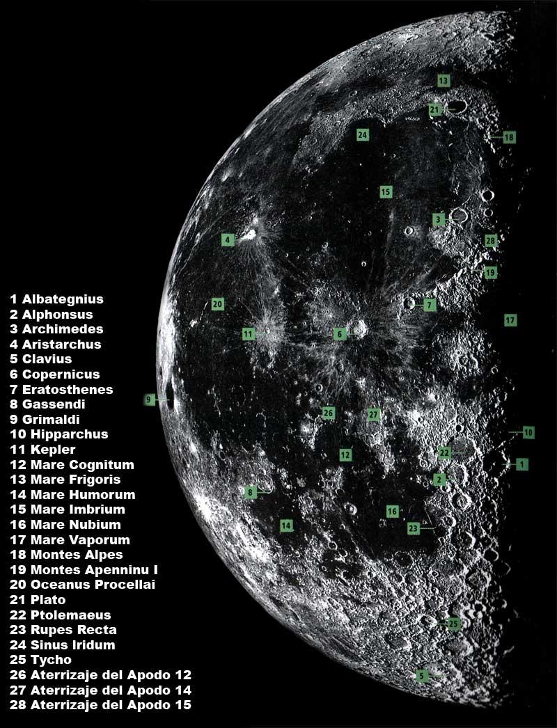 Fases lunares 2016 caribe calendar template 2016 for Cuarto menguante de la luna