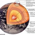 Capas internas de la Tierra