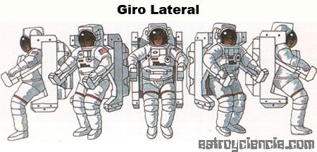 Giro lateral