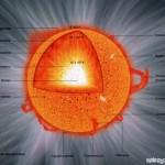 El interior del Sol
