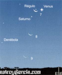 El día 7 La Luna oculta la estrella Régulo (Leo)