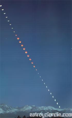 Observación de un eclipse de Luna