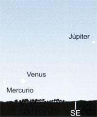 Vista del cielo en febrero