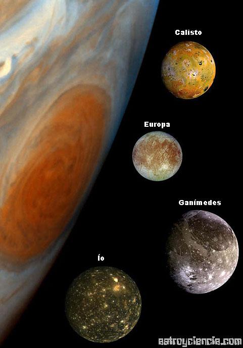 Satélites principales de Júpiter