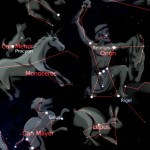 Historia de la constelación de la Liebre
