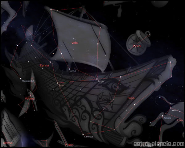 Constelación de la Popa