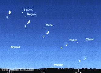 El cielo entre los dias 5 y 9 de junio