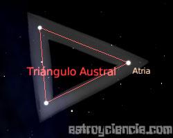 Figura de la constelación del Triángulo Austral
