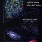 ¿Qué es el Big Bang?