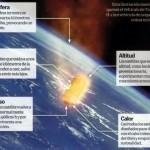 ¿Qué ocurre con los satélites inactivos?