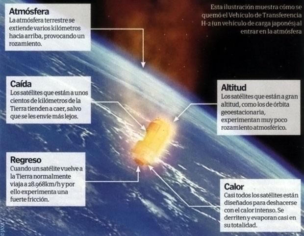 Ilustración de un satélite inactivo