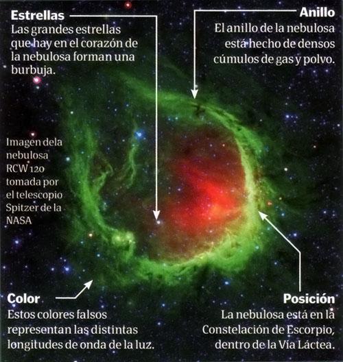 Nebulosa RCW120 tipo anillo