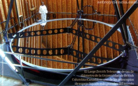 Telescopio de espejo líquido