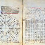 El Almagesto de Ptolomeo