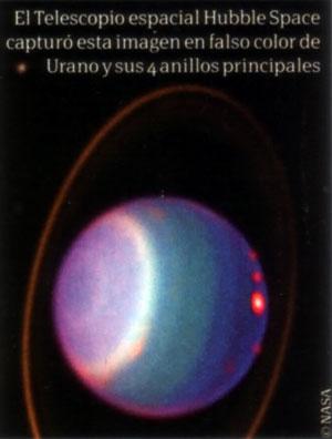 Los anillos de Urano