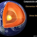 Composición del núcleo terrestre