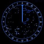 ¿Cómo saber la hora a través de las estrellas?