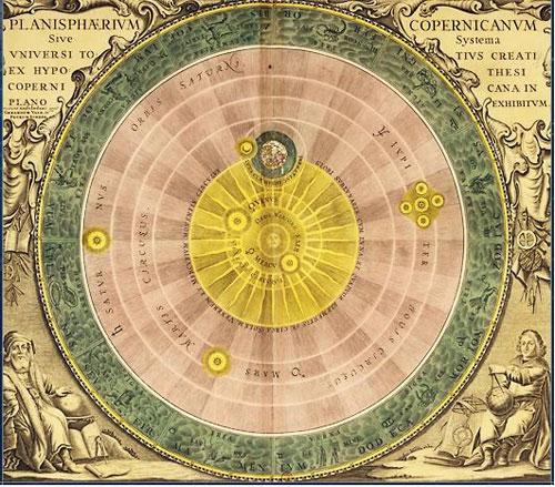 Sistema Solar Copernicano o Heliocéntrico