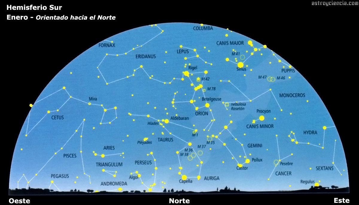 Enero - Hemisferio Sur - Orientación Norte