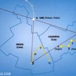 Localizar la constelación de Casiopea (Cas) y la Jirafa (Cam)