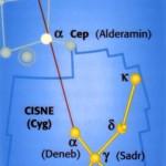 Localizar la constelación del Cisne (Cyg)