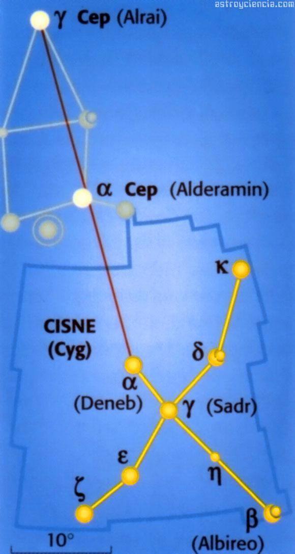 Localizar la constelación del Cisne