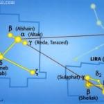 Localizar la constelación de Lira (Lyr) y el Águila (Aql)