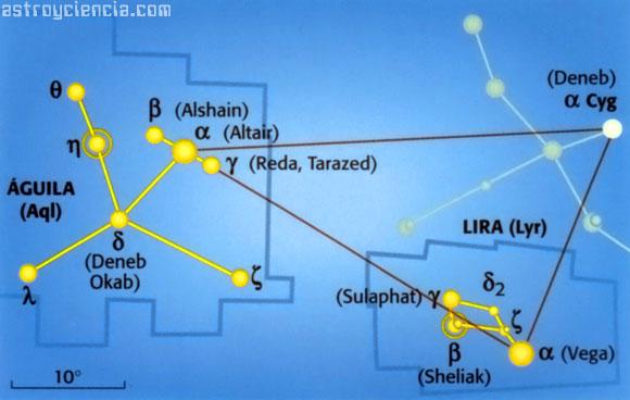 Localizar las constelaciones de Lira y el Águila