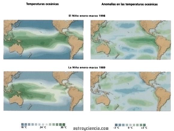 Temperatura Oceánica - El Niño