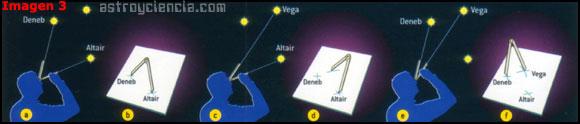 Utilización del Compás astronómico