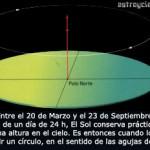 Experimento de astronomía 6: Encontrar el sur con un reloj