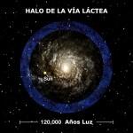 El halo galáctico