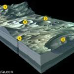¿Cómo es la superficie de la Luna?
