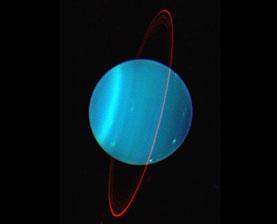 Urano inclinación