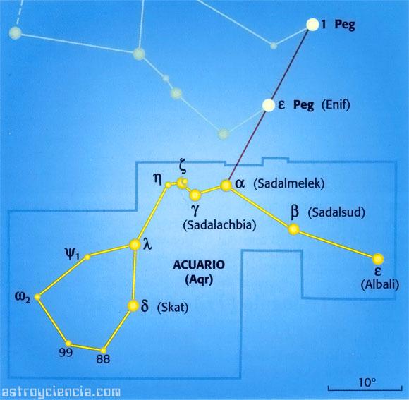 Localizar la constelación de Acuario